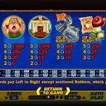 Правила гри в ігровому автоматі Cash Bandits 2