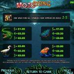 Правила гри в ігровому автоматі Mojo Rising