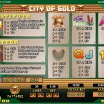 Символи в слоті Місто золота